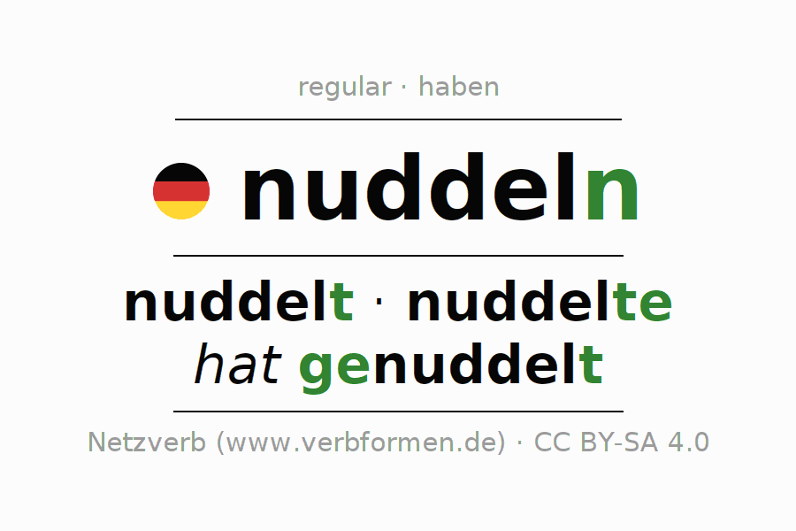 Entire conjugation of the German verb nuddeln (hat). All tenses are clearly represented in a table.