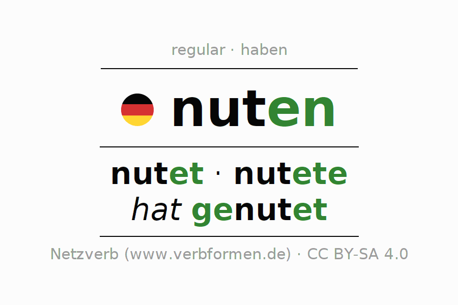 Entire conjugation of the German verb nuten. All tenses are clearly represented in a table.