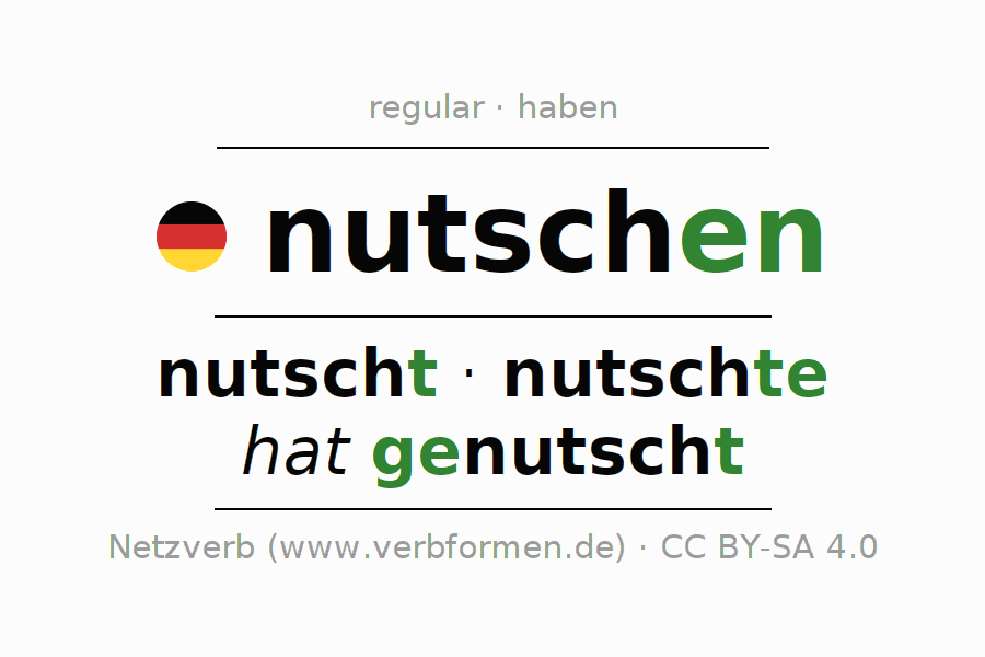 Entire conjugation of the German verb nutschen. All tenses and modes are clearly represented in a table.