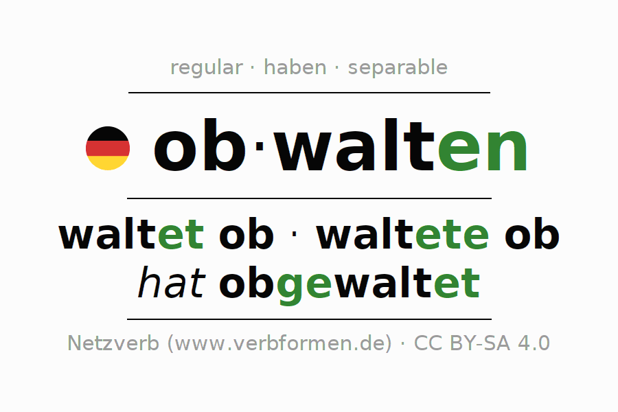 Entire conjugation of the German verb obwalten. All tenses are clearly represented in a table.