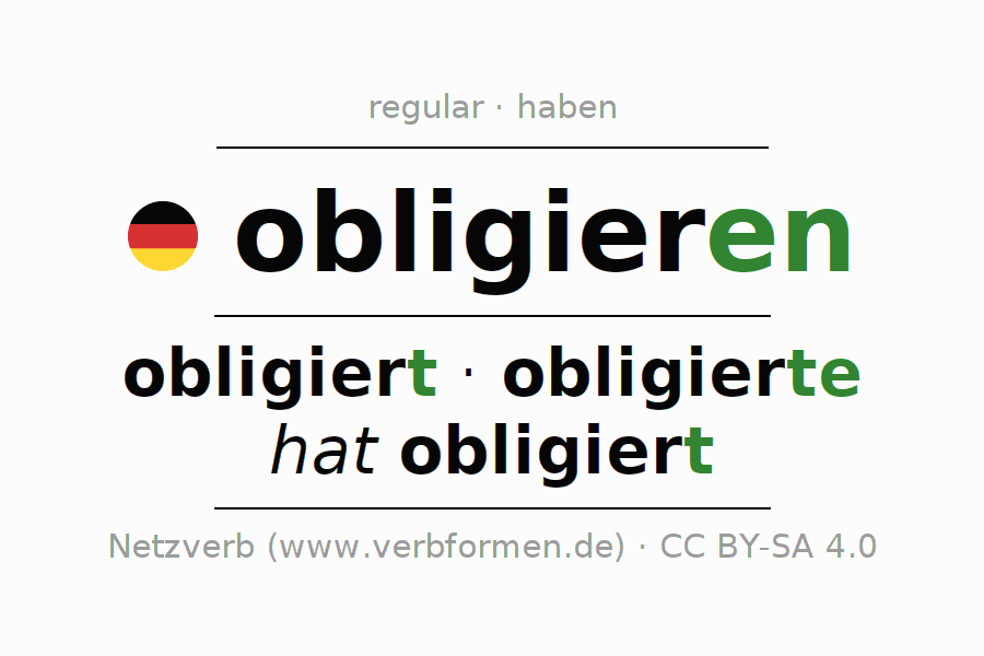 Entire conjugation of the German verb obligieren. All tenses are clearly represented in a table.