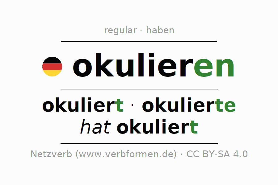 Entire conjugation of the German verb okulieren. All tenses are clearly represented in a table.