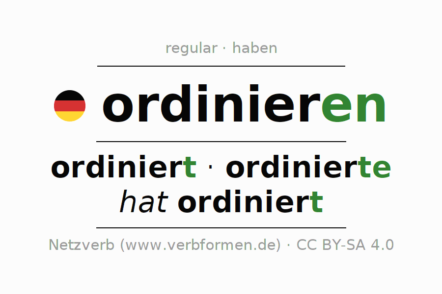 Entire conjugation of the German verb ordinieren. All tenses and modes are clearly represented in a table.