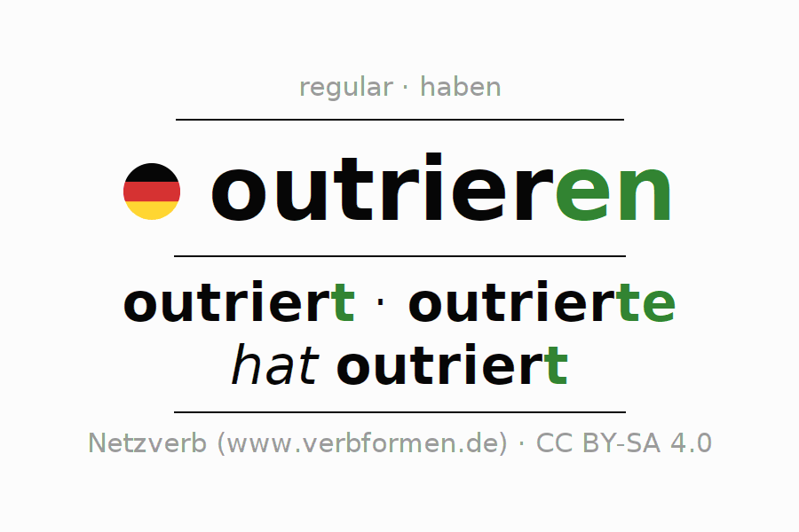 Entire conjugation of the German verb outrieren. All tenses are clearly represented in a table.