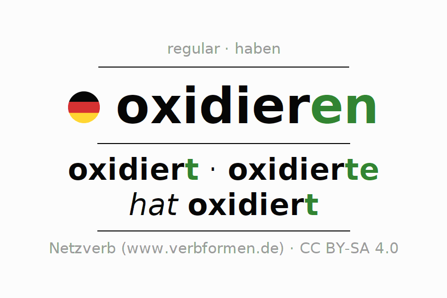 Entire conjugation of the German verb oxidieren (hat). All tenses and modes are clearly represented in a table.