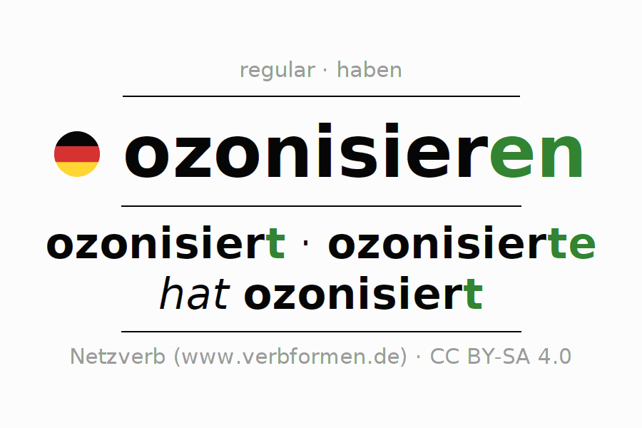 Entire conjugation of the German verb ozonisieren. All tenses and modes are clearly represented in a table.