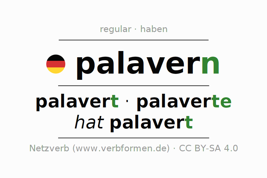 Entire conjugation of the German verb palavern. All tenses and modes are clearly represented in a table.