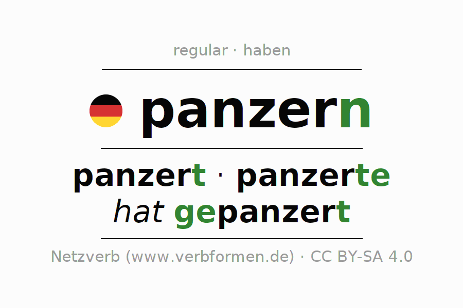 Entire conjugation of the German verb sich panzern. All tenses are clearly represented in a table.
