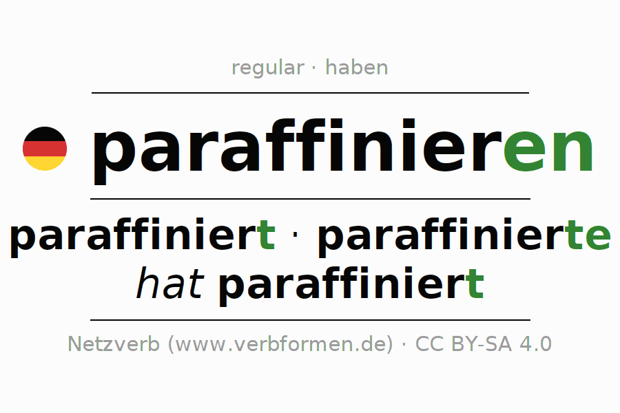 Entire conjugation of the German verb paraffinieren. All tenses and modes are clearly represented in a table.