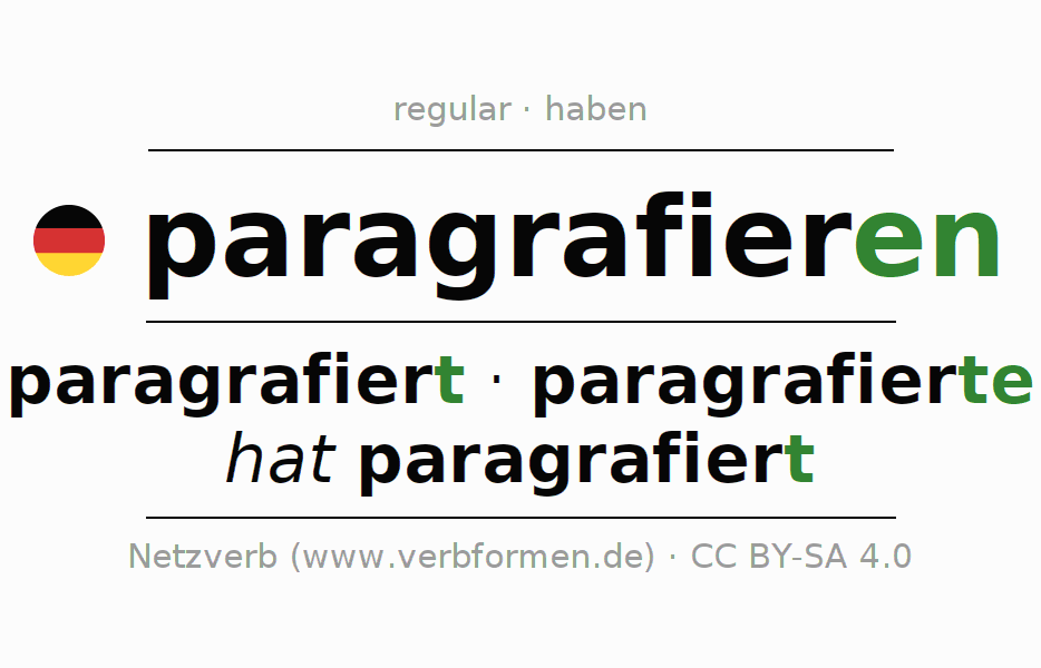 Entire conjugation of the German verb paragrafieren. All tenses are clearly represented in a table.