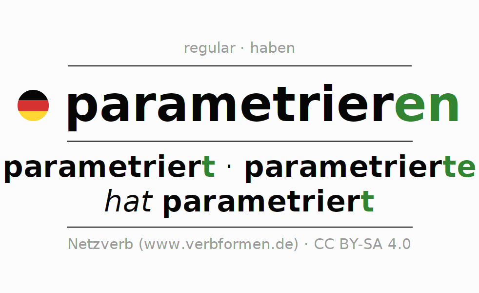 Entire conjugation of the German verb parametrieren. All tenses are clearly represented in a table.