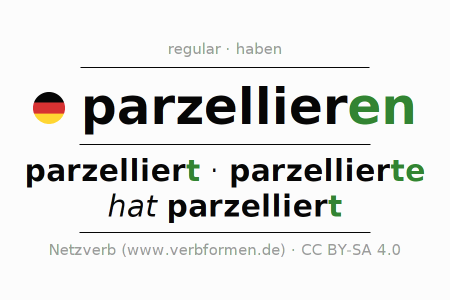 Entire conjugation of the German verb parzellieren. All tenses are clearly represented in a table.