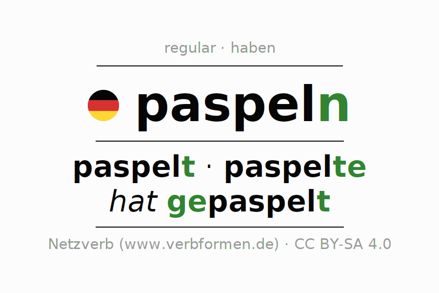 Entire conjugation of the German verb paspeln. All tenses and modes are clearly represented in a table.