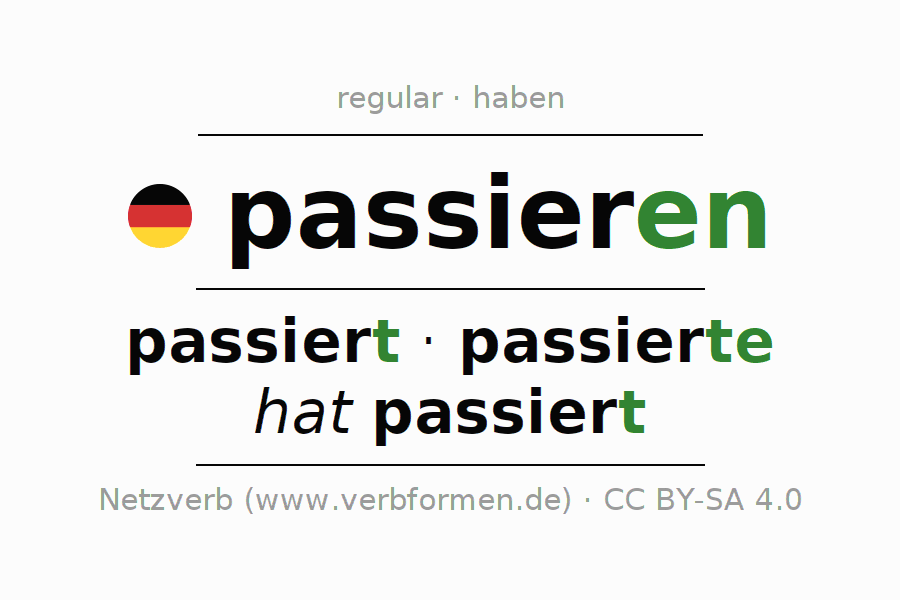 Entire conjugation of the German verb passieren (ist). All tenses are clearly represented in a table.