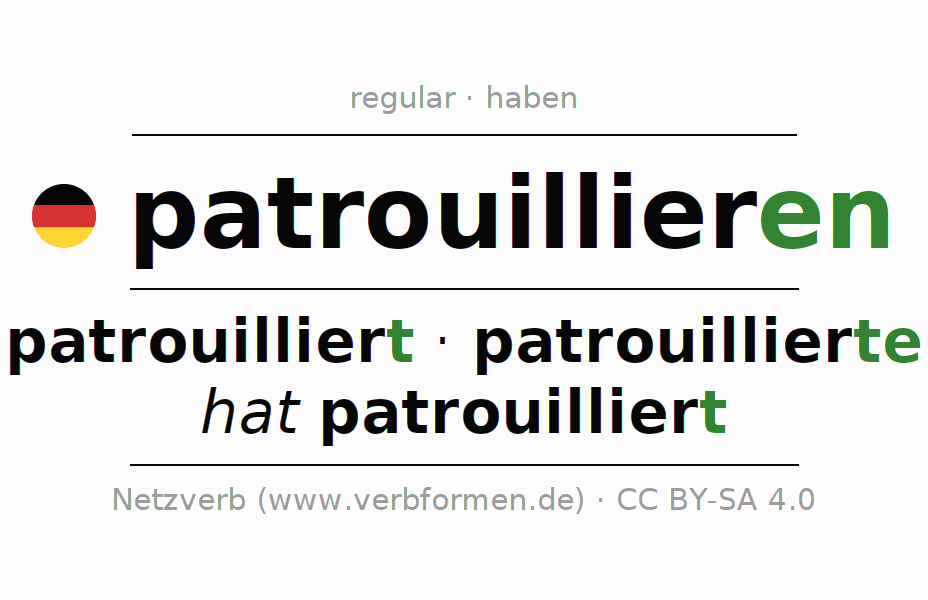 Entire conjugation of the German verb patrouillieren (hat). All tenses are clearly represented in a table.