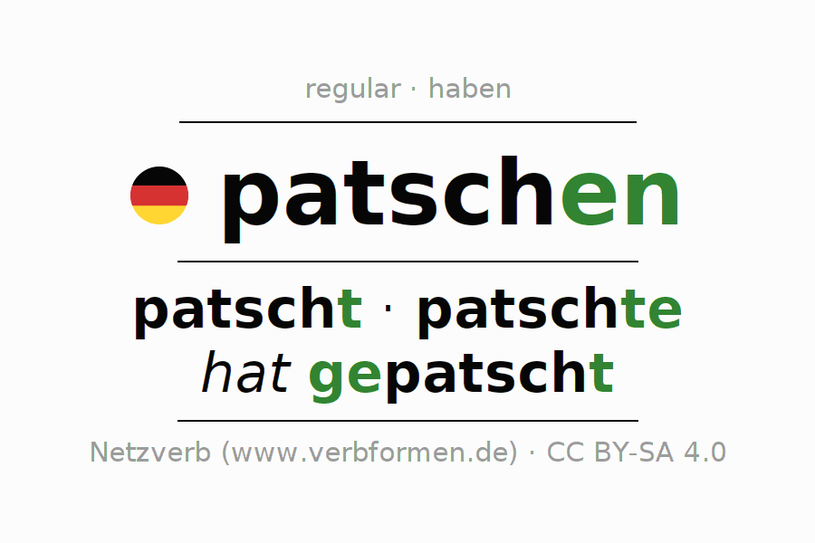 Entire conjugation of the German verb patschen (hat). All tenses and modes are clearly represented in a table.