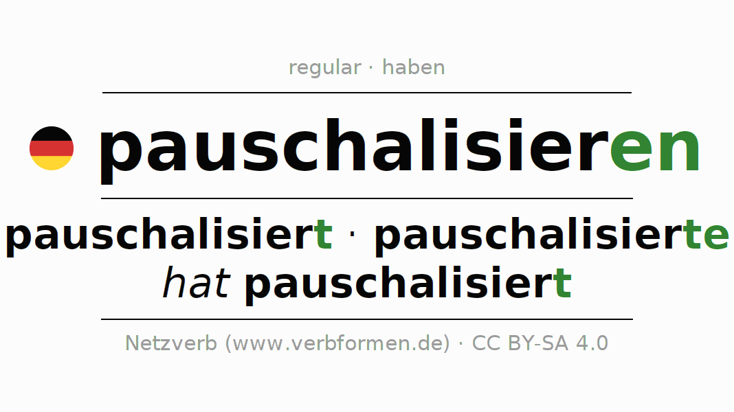 Entire conjugation of the German verb pauschalisieren. All tenses are clearly represented in a table.