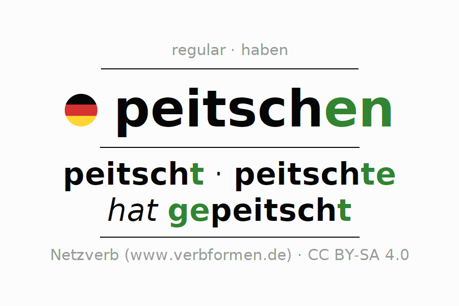 Entire conjugation of the German verb peitschen (hat). All tenses are clearly represented in a table.
