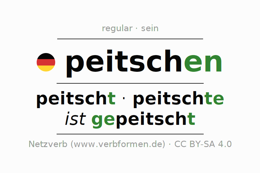 Entire conjugation of the German verb peitschen (hat). All tenses and modes are clearly represented in a table.