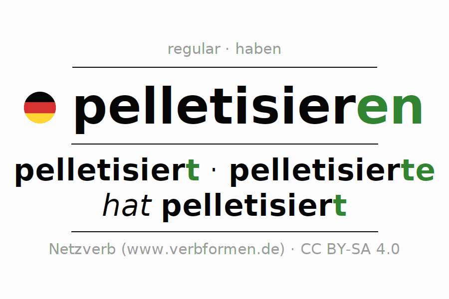 Entire conjugation of the German verb pelletisieren. All tenses and modes are clearly represented in a table.