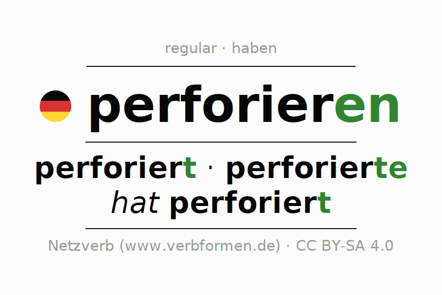 Entire conjugation of the German verb perforieren (hat). All tenses and modes are clearly represented in a table.
