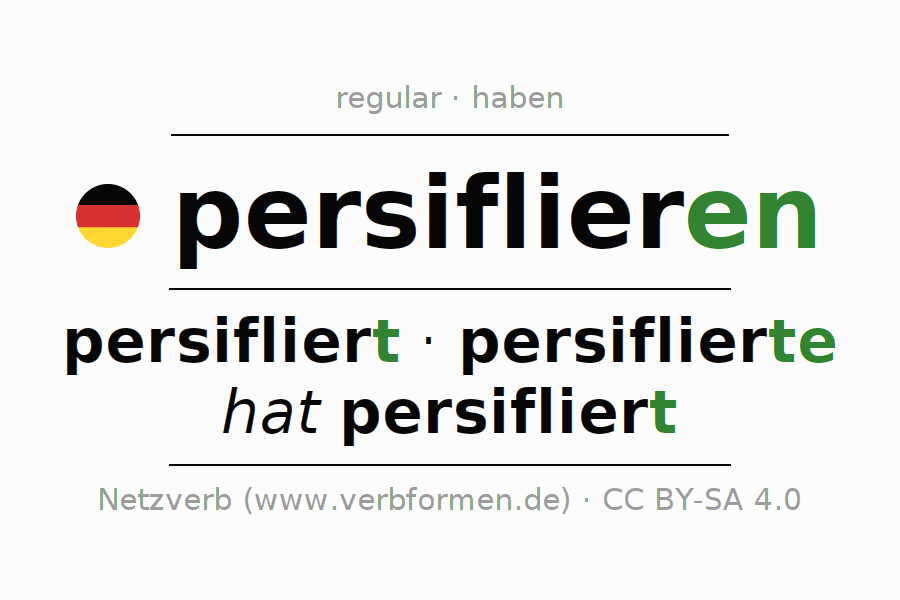 Entire conjugation of the German verb persiflieren. All tenses are clearly represented in a table.