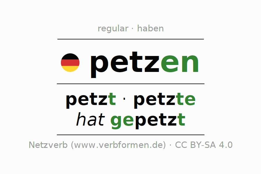 Entire conjugation of the German verb petzen. All tenses are clearly represented in a table.