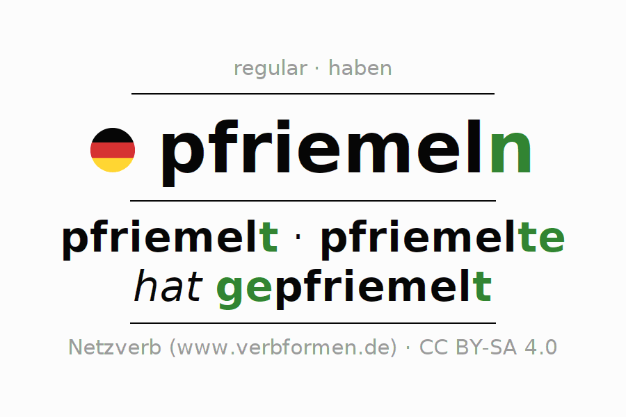 Entire conjugation of the German verb pfriemeln. All tenses are clearly represented in a table.