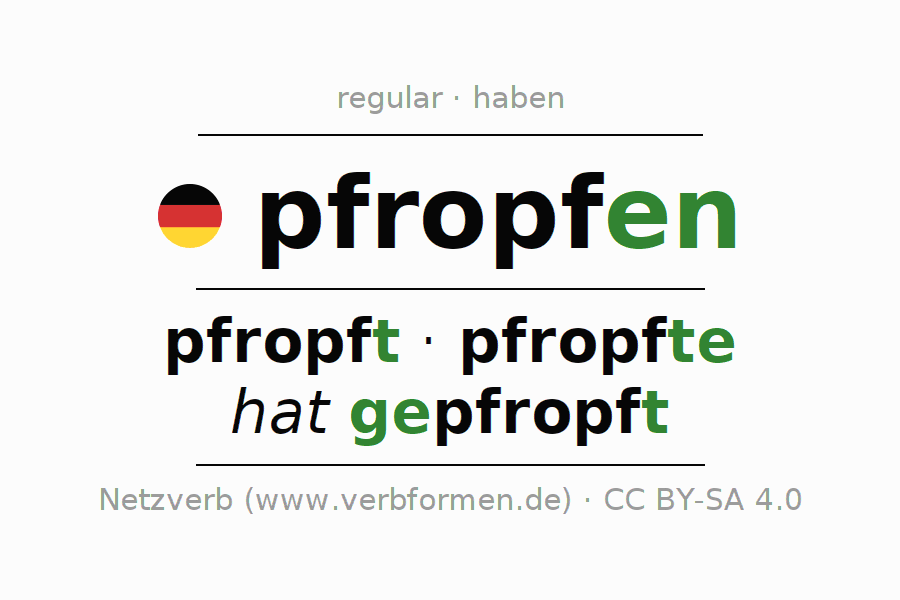 Entire conjugation of the German verb pfropfen. All tenses are clearly represented in a table.
