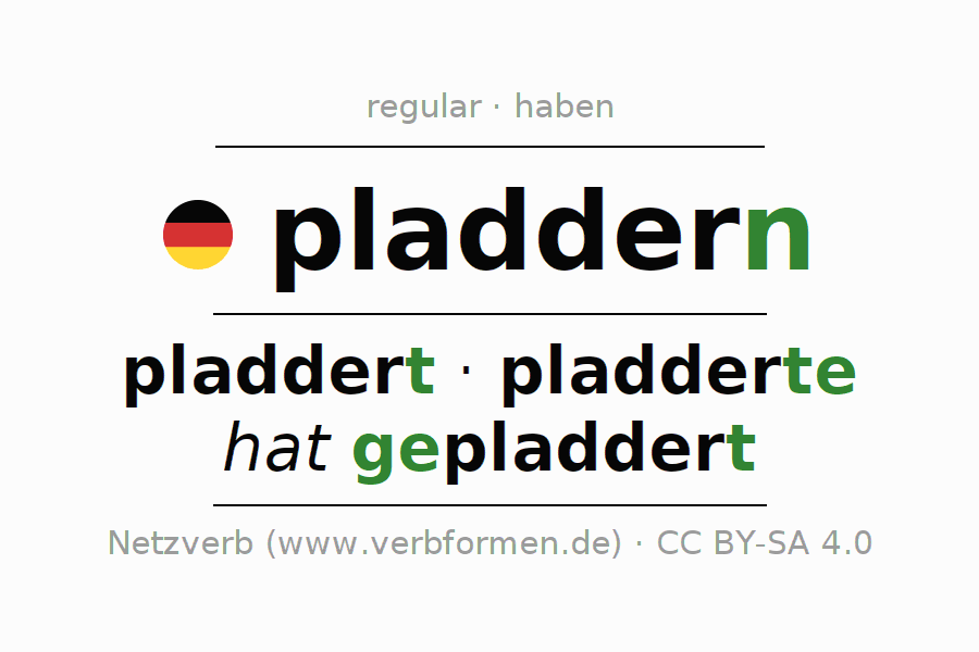 Entire conjugation of the German verb pladdern. All tenses and modes are clearly represented in a table.