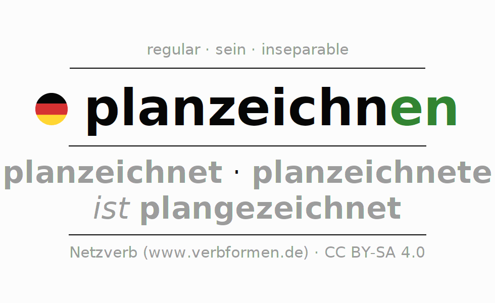 Entire conjugation of the German verb planzeichnen (hat). All tenses are clearly represented in a table.