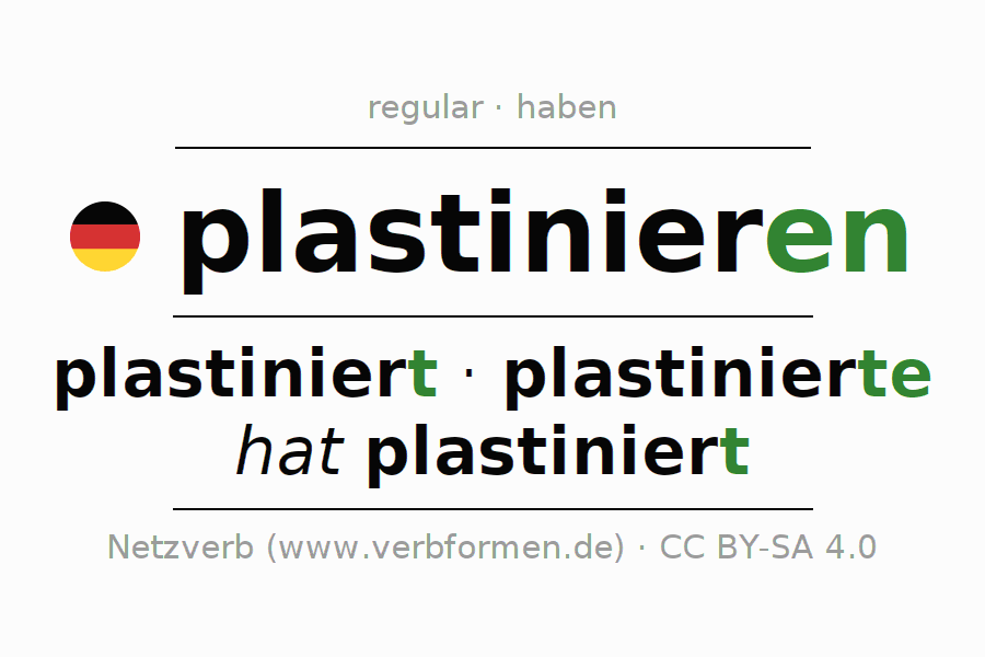 Entire conjugation of the German verb plastinieren. All tenses are clearly represented in a table.