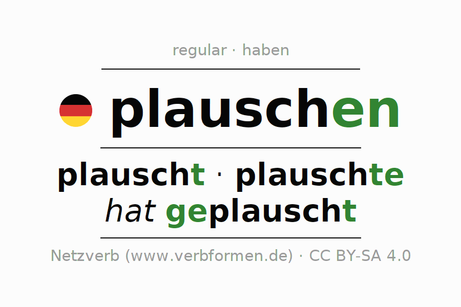 Entire conjugation of the German verb plauschen. All tenses are clearly represented in a table.