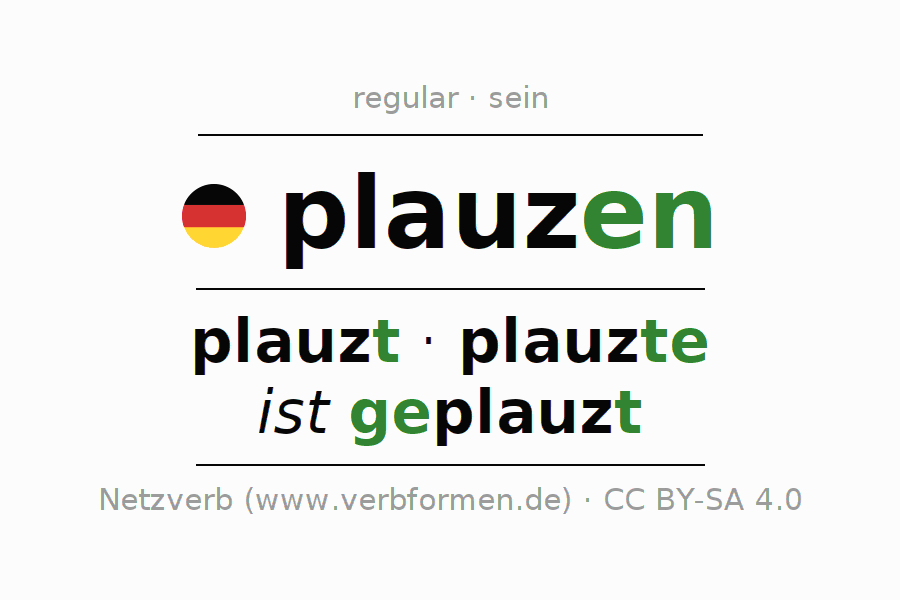 Entire conjugation of the German verb plauzen (ist). All tenses are clearly represented in a table.