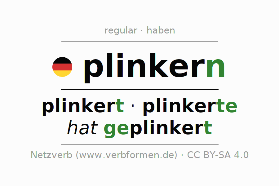 Entire conjugation of the German verb plinkern. All tenses are clearly represented in a table.