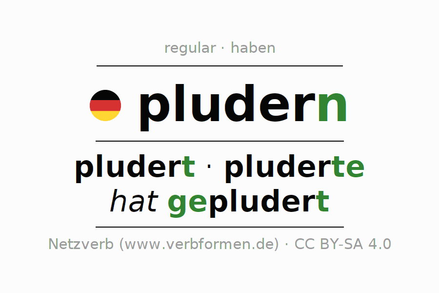 Entire conjugation of the German verb pludern. All tenses and modes are clearly represented in a table.
