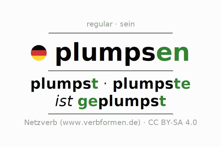 Entire conjugation of the German verb plumpsen (hat). All tenses and modes are clearly represented in a table.