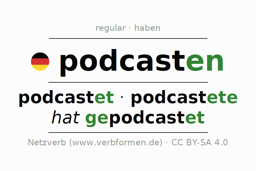 Entire conjugation of the German verb podcasten. All tenses are clearly represented in a table.