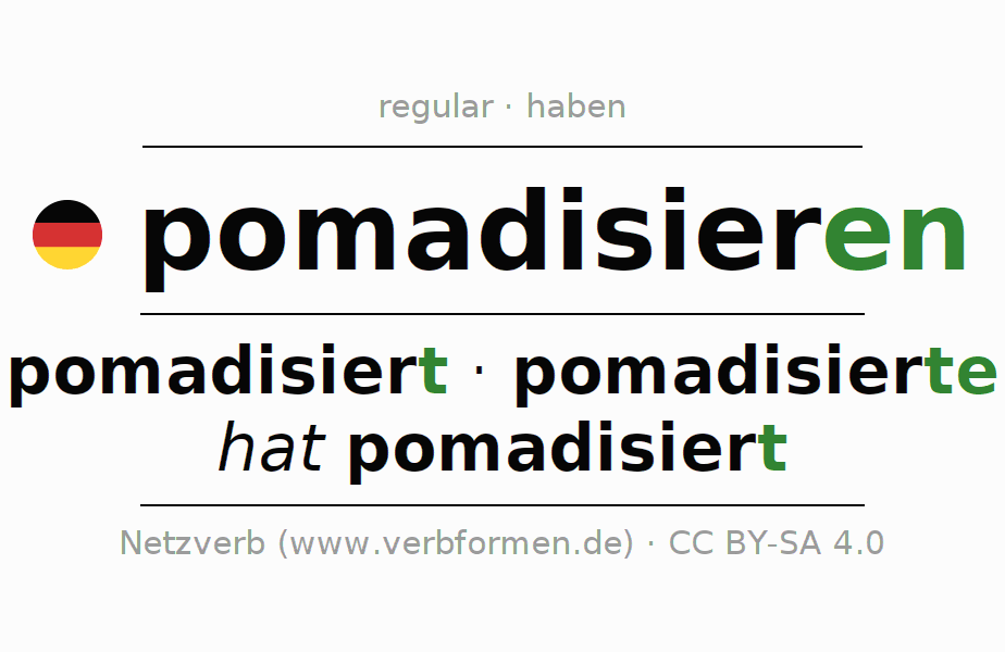 Entire conjugation of the German verb pomadisieren. All tenses and modes are clearly represented in a table.