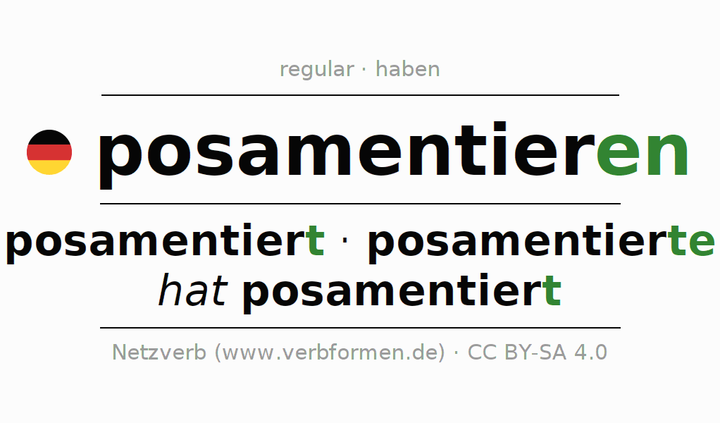 Entire conjugation of the German verb posamentieren. All tenses and modes are clearly represented in a table.