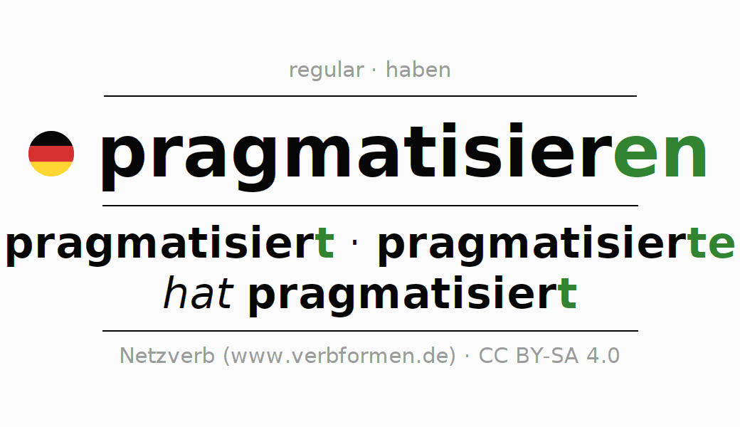 Entire conjugation of the German verb pragmatisieren. All tenses are clearly represented in a table.