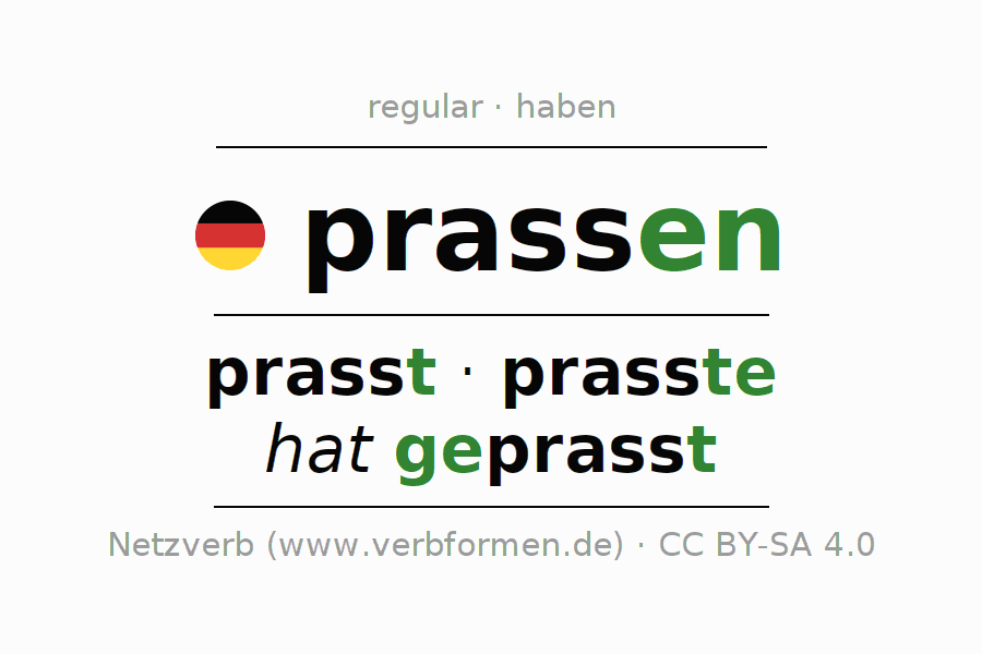 Entire conjugation of the German verb prassen. All tenses are clearly represented in a table.