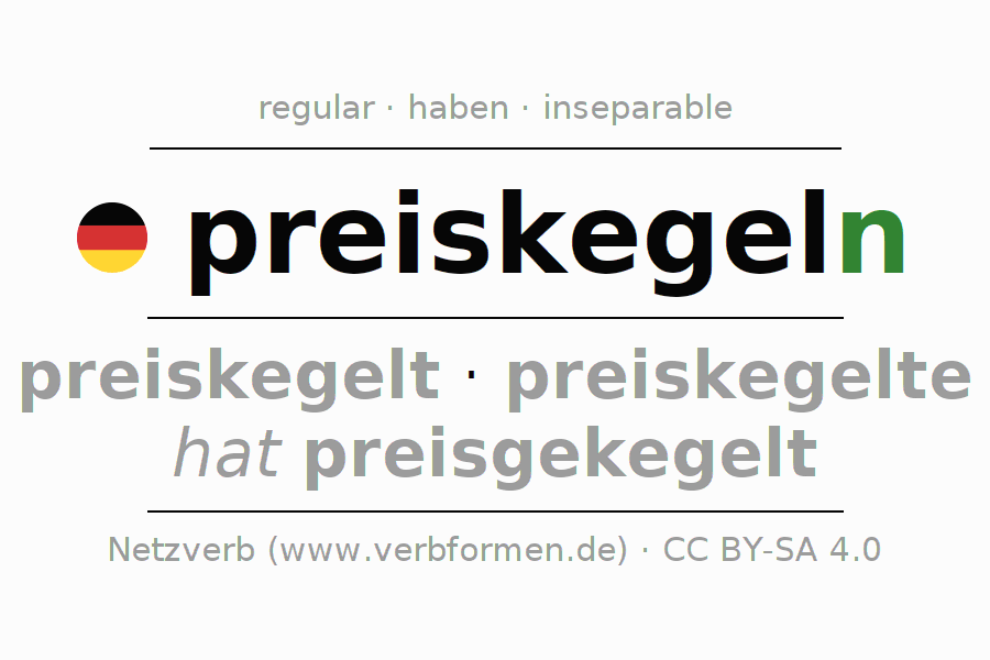 Entire conjugation of the German verb preiskegeln. All tenses and modes are clearly represented in a table.