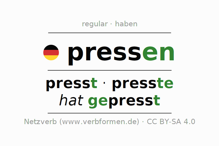 Entire conjugation of the German verb pressen. All tenses are clearly represented in a table.