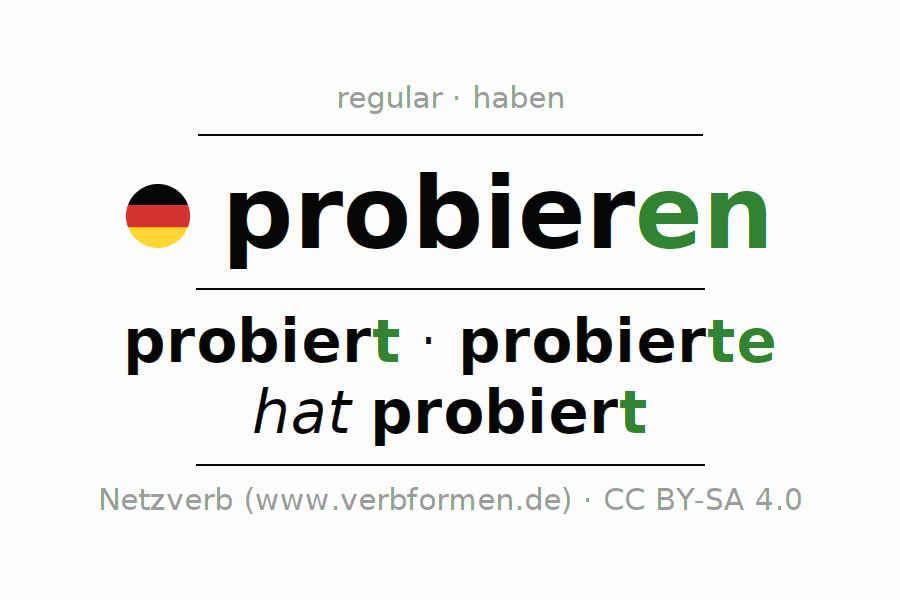 Entire conjugation of the German verb probieren. All tenses and modes are clearly represented in a table.