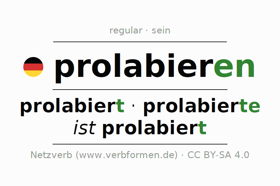 Entire conjugation of the German verb prolabieren (hat). All tenses are clearly represented in a table.