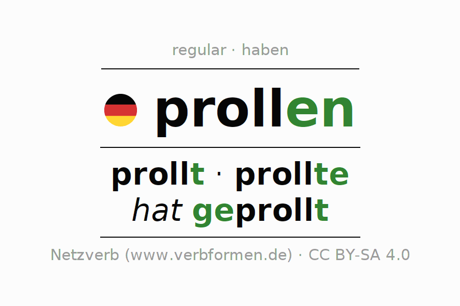 Entire conjugation of the German verb prollen. All tenses and modes are clearly represented in a table.