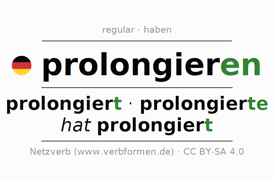 Entire conjugation of the German verb prolongieren. All tenses and modes are clearly represented in a table.