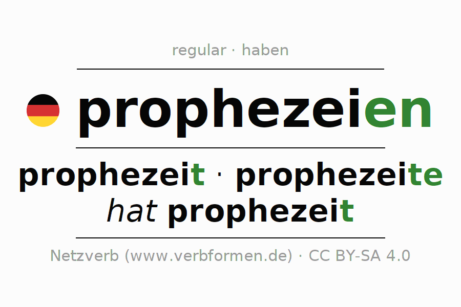 Entire conjugation of the German verb prophezeien. All tenses are clearly represented in a table.