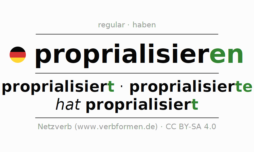 Entire conjugation of the German verb proprialisieren. All tenses are clearly represented in a table.